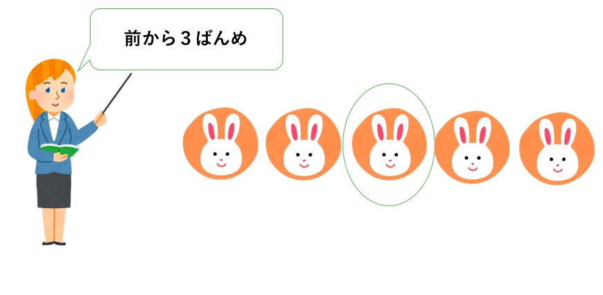 f:id:yukiyas777:20180820111727p:plain
