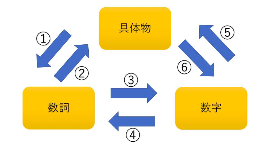 f:id:yukiyas777:20180903011449p:plain