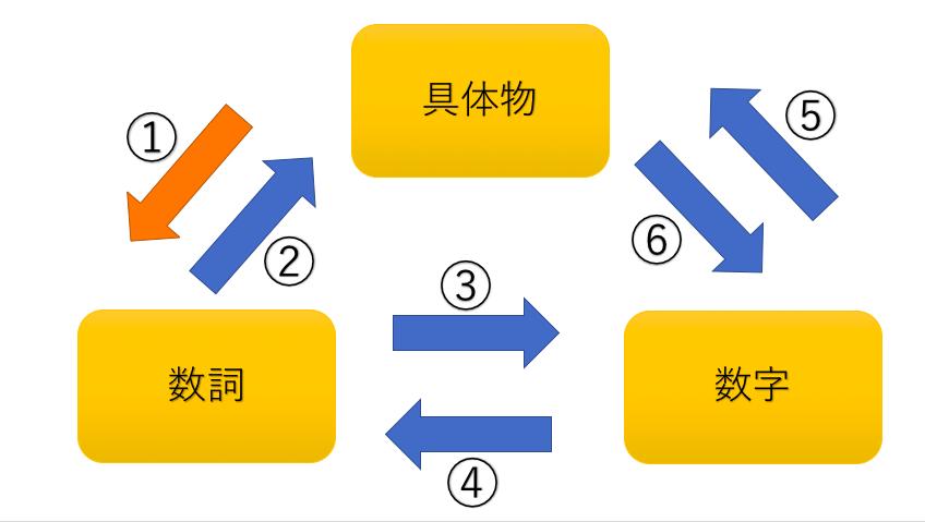 f:id:yukiyas777:20180903021059p:plain
