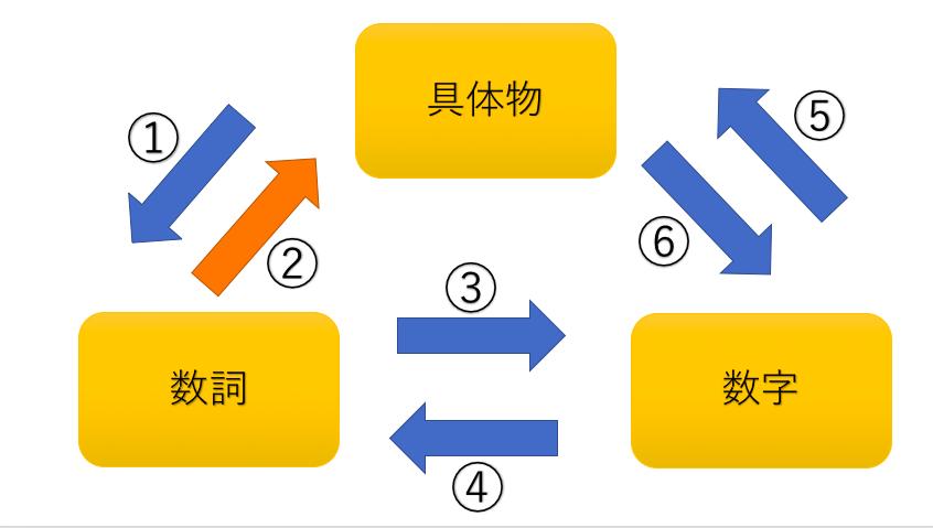 f:id:yukiyas777:20180903021119p:plain