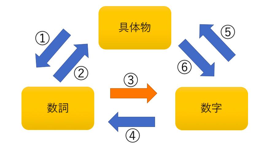 f:id:yukiyas777:20180903021136p:plain