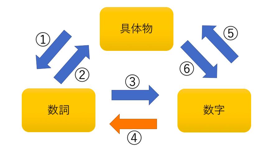 f:id:yukiyas777:20180903021157p:plain