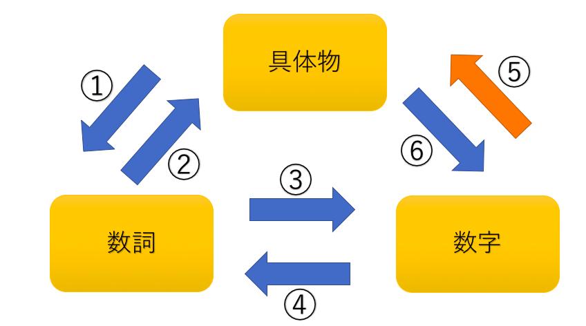 f:id:yukiyas777:20180903021220p:plain