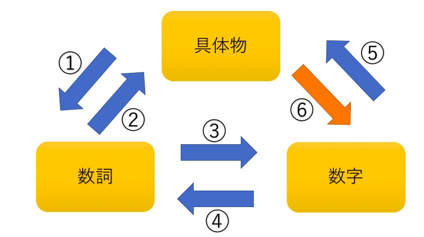 f:id:yukiyas777:20180903021238p:plain