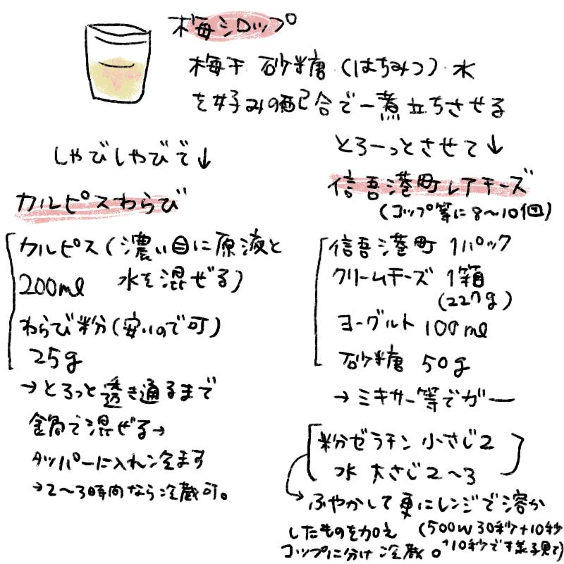 f:id:yukiyo_m:20160825172232p:plain