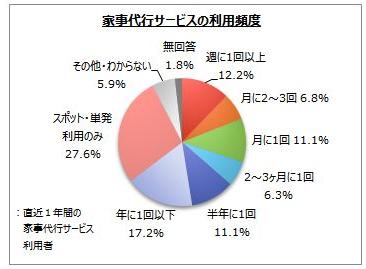 f:id:yukiyosakumiya:20181225150820p:plain