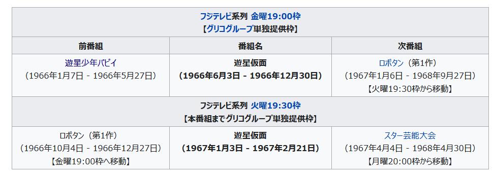 f:id:yukiyuki0:20210116155154p:plain