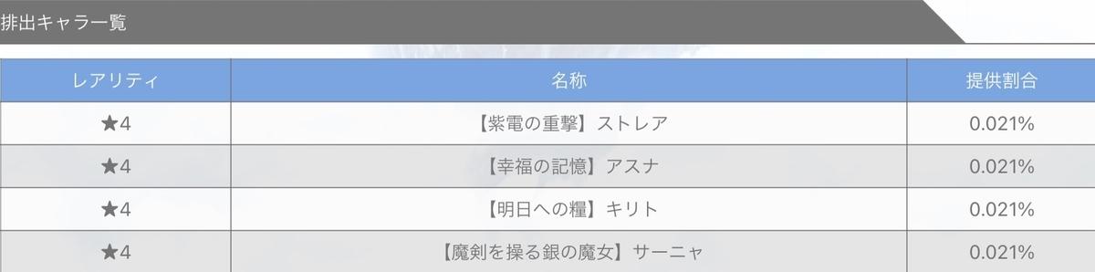 f:id:yukiyukiki3939:20201226152052j:plain