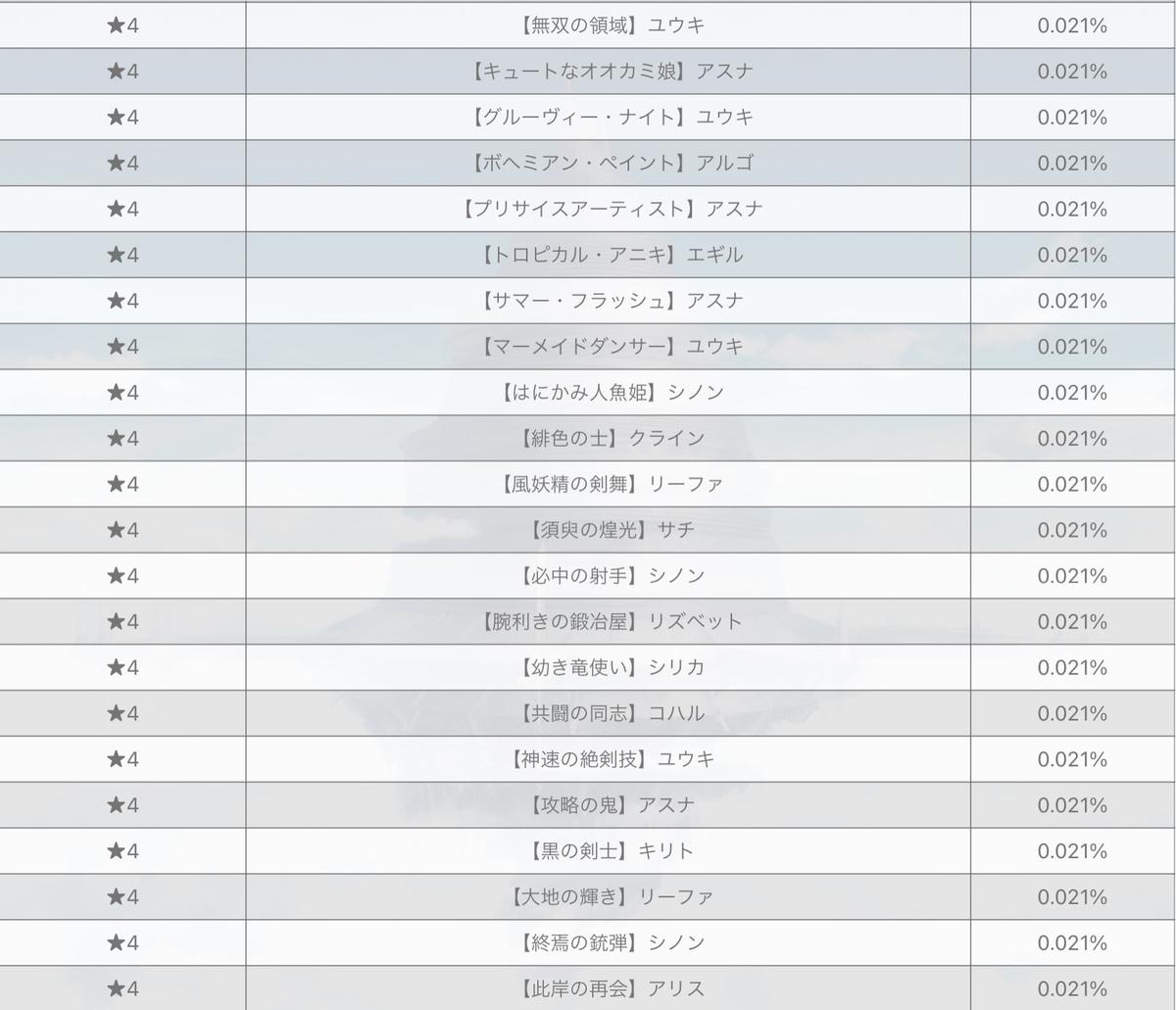 f:id:yukiyukiki3939:20201226152107j:plain