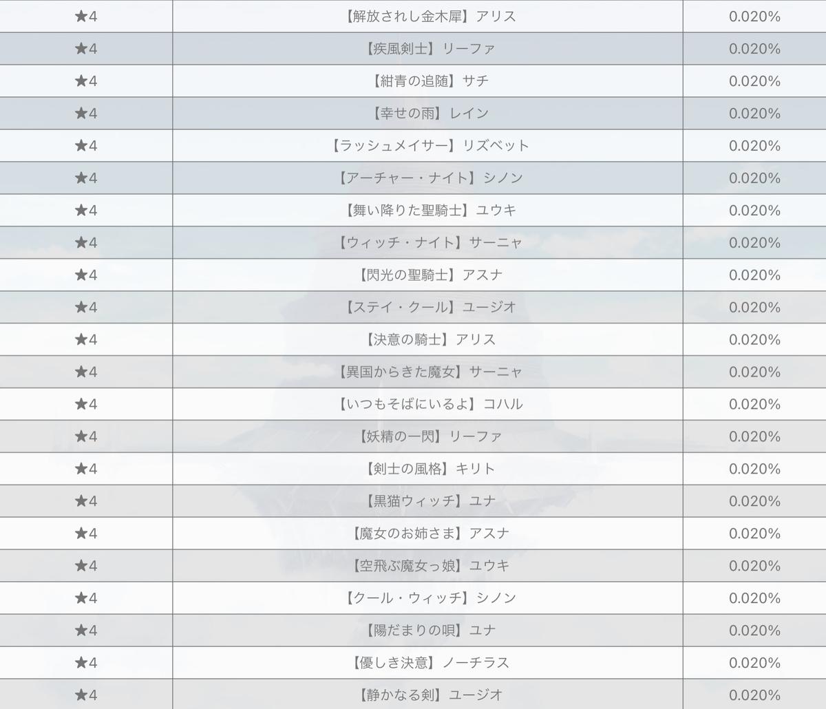f:id:yukiyukiki3939:20201226152156j:plain
