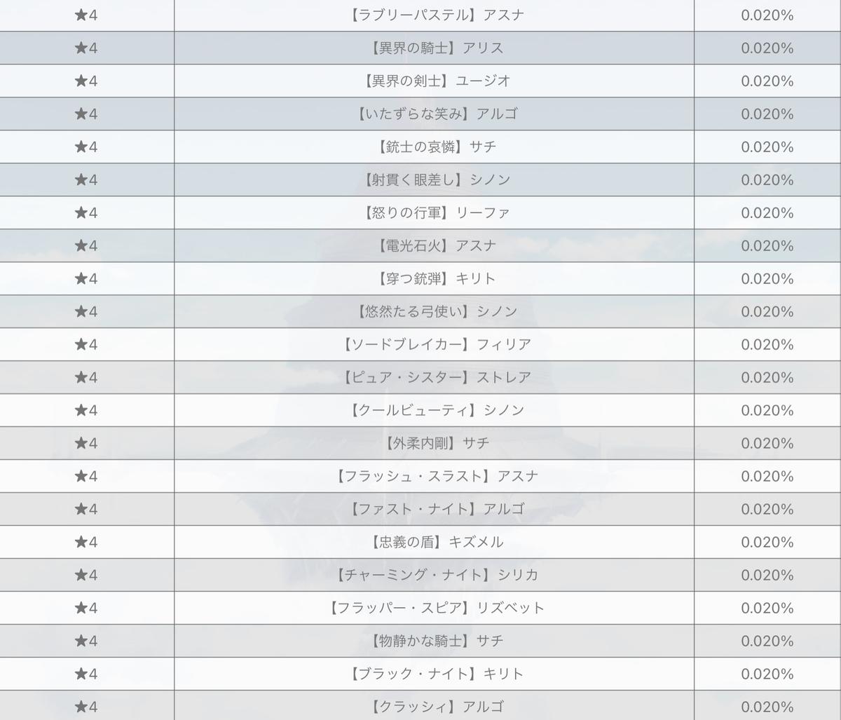 f:id:yukiyukiki3939:20201226152219j:plain