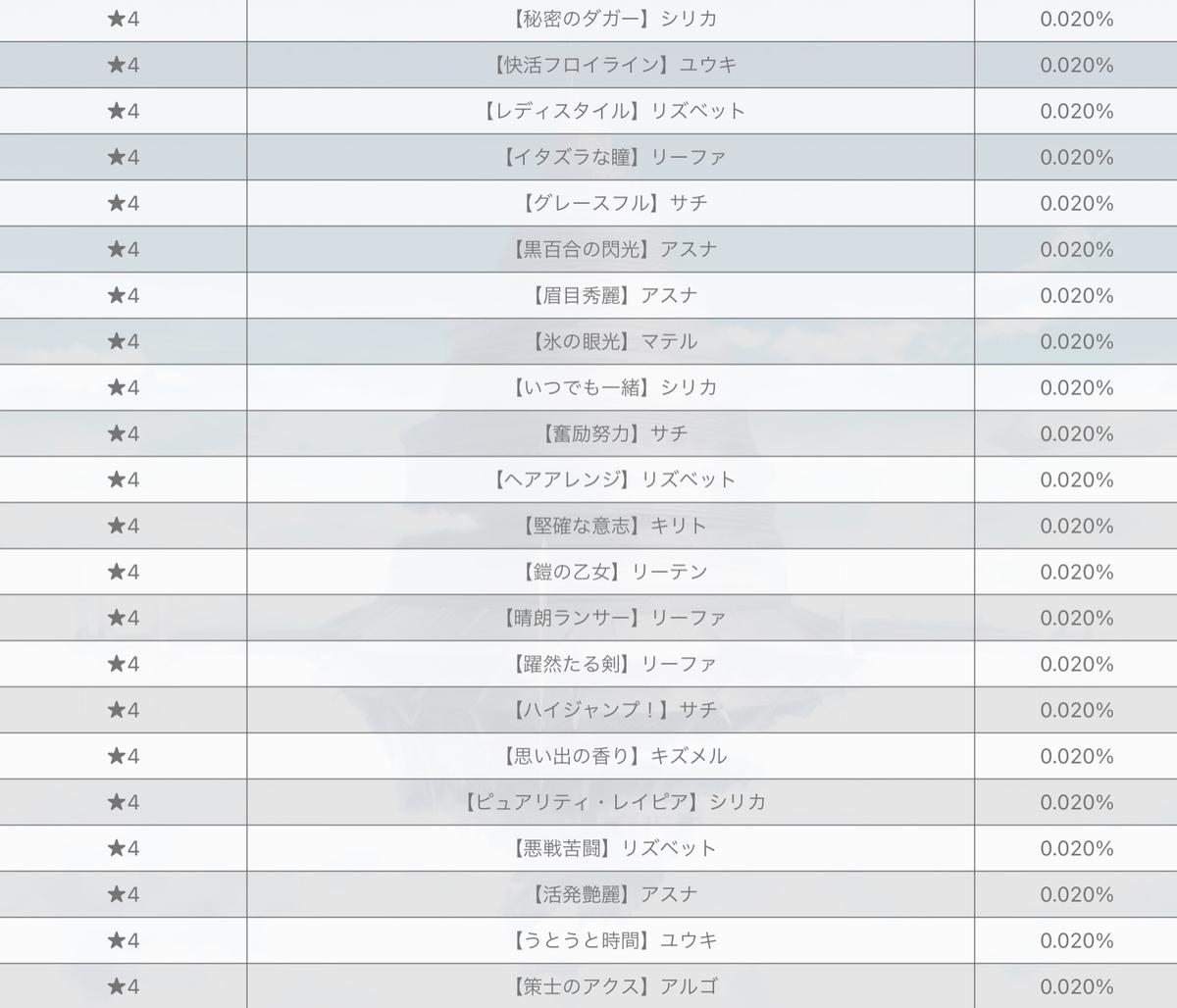 f:id:yukiyukiki3939:20201226152226j:plain