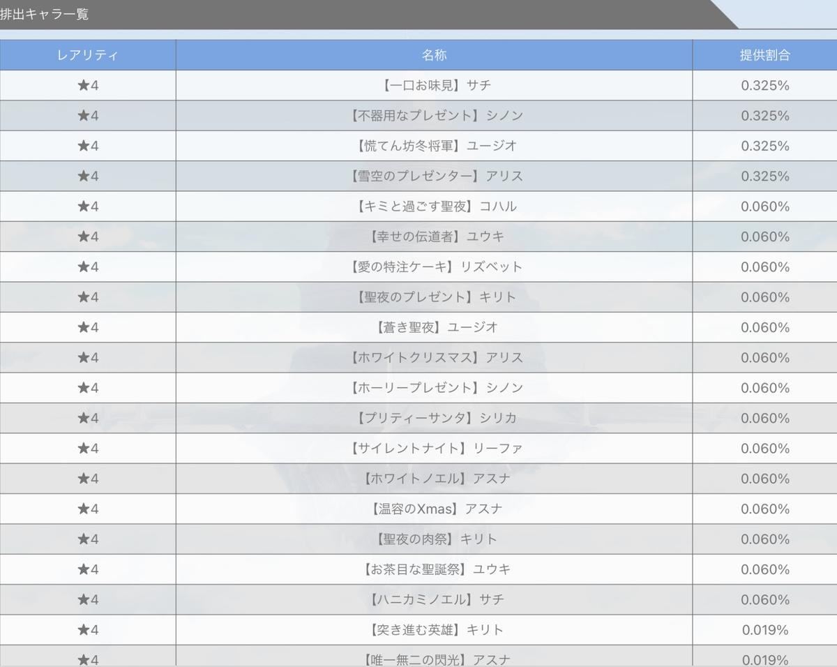f:id:yukiyukiki3939:20201227174406j:plain