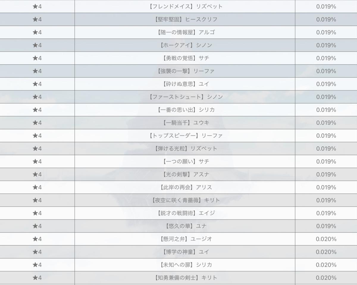 f:id:yukiyukiki3939:20201227174429j:plain