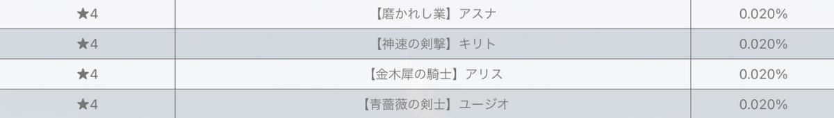 f:id:yukiyukiki3939:20201227175712j:plain