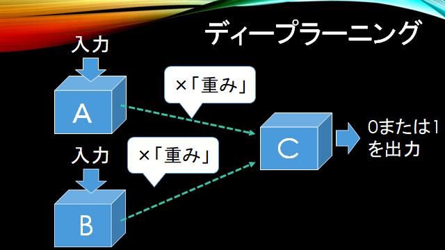 f:id:yukiyukiponsu:20190427122340p:plain
