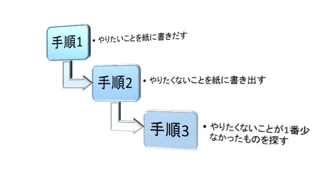 f:id:yukiyukiponsu:20190429121927p:plain