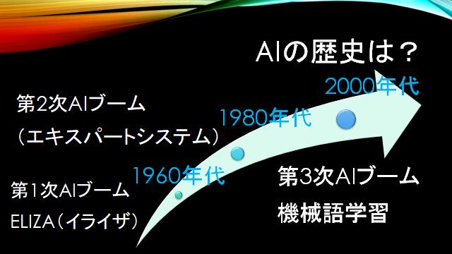 f:id:yukiyukiponsu:20190503143349p:plain