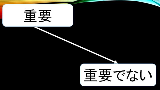f:id:yukiyukiponsu:20190503161619p:plain