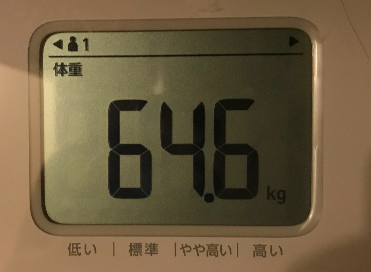 断食生活3日目