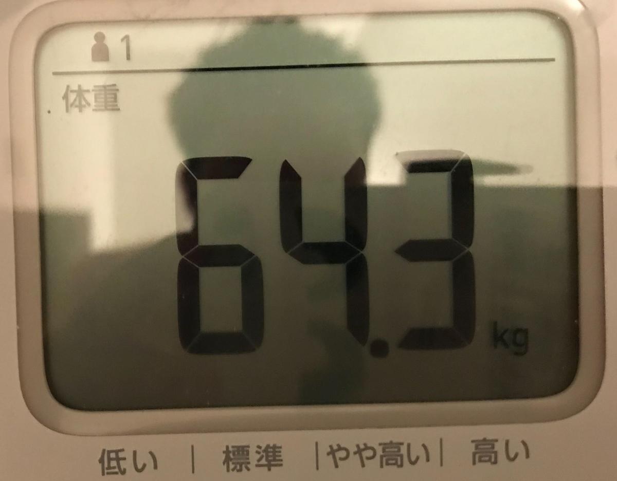 体重4日目