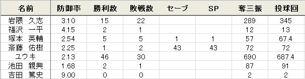 f:id:yukki1127:20141008124242p:plain