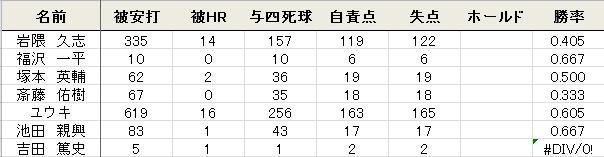 f:id:yukki1127:20141008124243p:plain