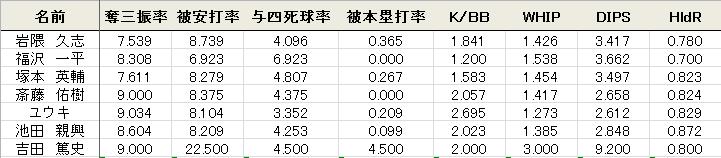 f:id:yukki1127:20141008124244p:plain