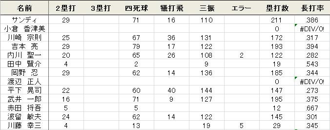 f:id:yukki1127:20141008124248p:plain