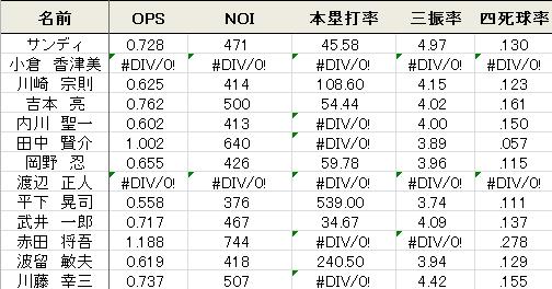 f:id:yukki1127:20141008124249p:plain