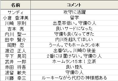 f:id:yukki1127:20141008124251p:plain