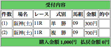 f:id:yukki1127:20150228160001p:plain