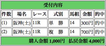 f:id:yukki1127:20150307162757p:plain