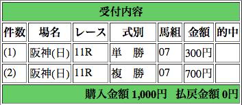 f:id:yukki1127:20150315160519p:plain