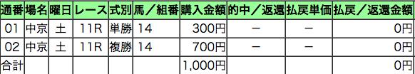 f:id:yukki1127:20150321190157p:plain