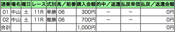 f:id:yukki1127:20150321190928p:plain