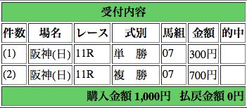 f:id:yukki1127:20150322160651p:plain