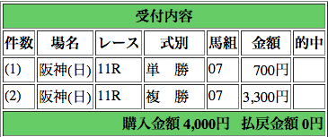 f:id:yukki1127:20150322160653p:plain