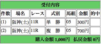 f:id:yukki1127:20150328160857p:plain