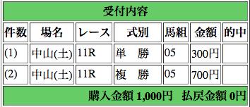 f:id:yukki1127:20150328162038p:plain