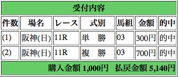 f:id:yukki1127:20150405160948p:plain