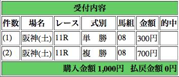 f:id:yukki1127:20150411155858p:plain