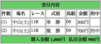 f:id:yukki1127:20150411160433p:plain