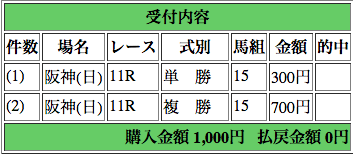 f:id:yukki1127:20150412164102p:plain