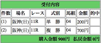 f:id:yukki1127:20150412164106p:plain