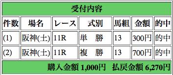 f:id:yukki1127:20150418155310p:plain