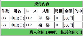 f:id:yukki1127:20150419161702p:plain