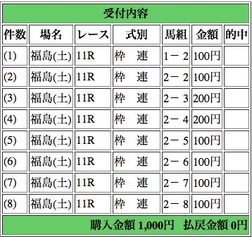 f:id:yukki1127:20150425154341p:plain