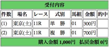 f:id:yukki1127:20150502161712p:plain