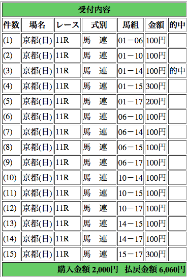 f:id:yukki1127:20150503162456p:plain